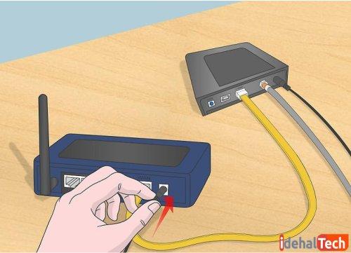 کابل اترنت را به مودم وصل کنید