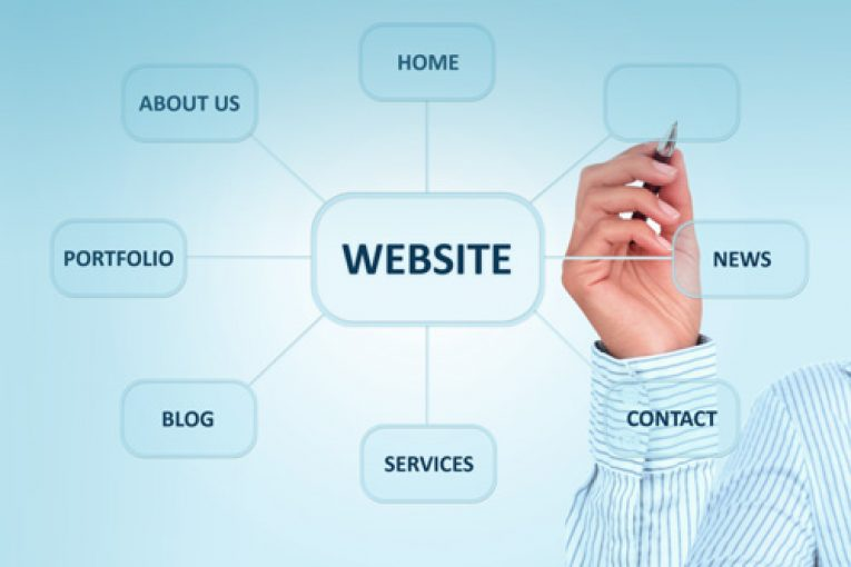 انواع وب سایت