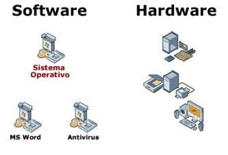 تفاوت نرم افزار و سخت افزار