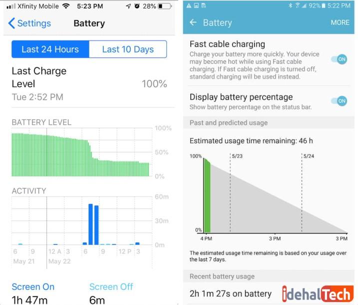 راه هایی برای مقابله با کاهش عمر باتری
