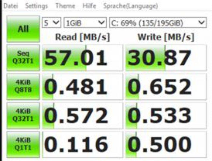 سرعت هاردهای HDD بسیار کم است