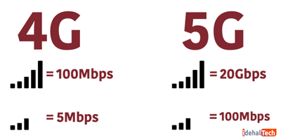 تاثیر 5G و 4G
