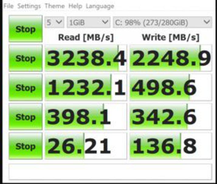 سرعت پردازش هارد SSD