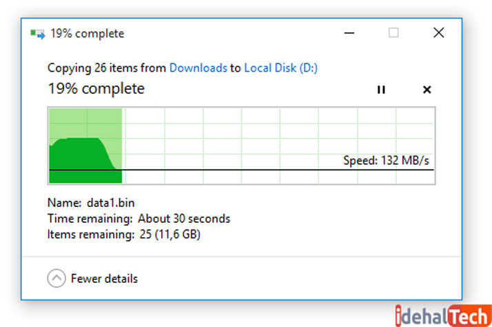 سرعت انتقال اطلاعات