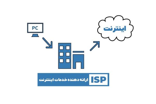 ISP چیست ؟