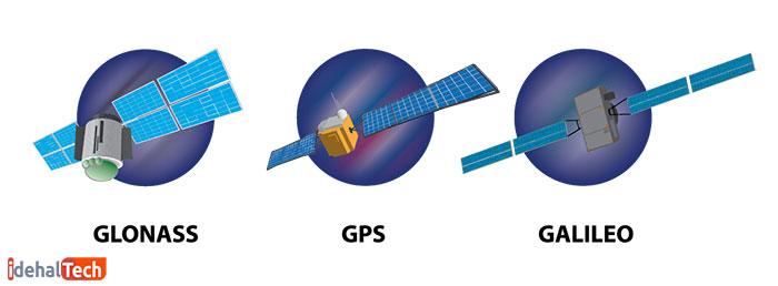 GPS چه کاربردی دارد