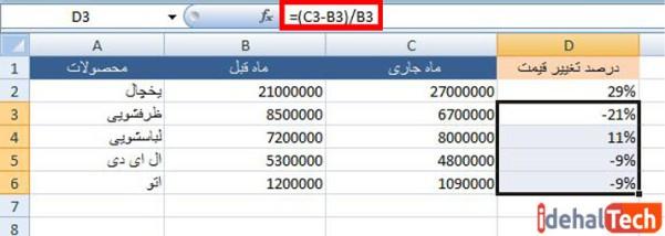 وارد کردن فرمول کلی در اکسل برای درصدگیری