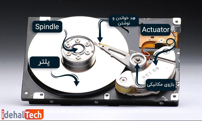 هارد دیسک یا HDD چیست